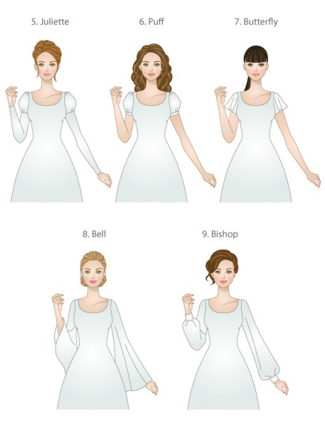 Types of sleeves for modest wedding dresses signature for What kind of wedding dress