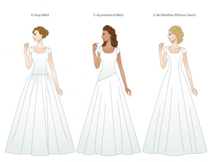 Modest wedding gowns waistline types modeled by for What kind of wedding dress