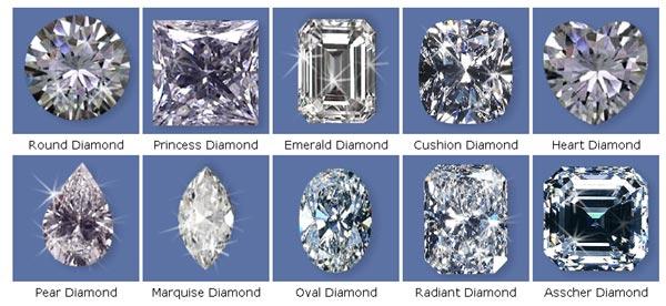 Types Of Diamond Cuts