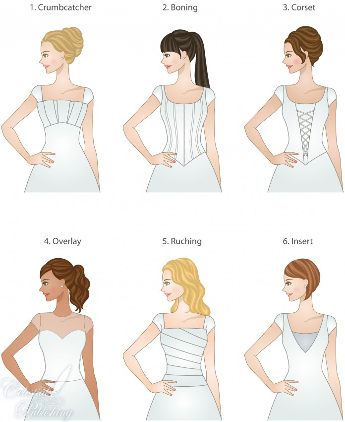 Wedding dress bodice selection fit and cut lds wedding for Wedding dress neckline styles
