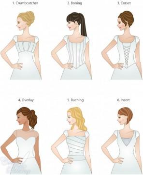 Different dress neckline styles pictures