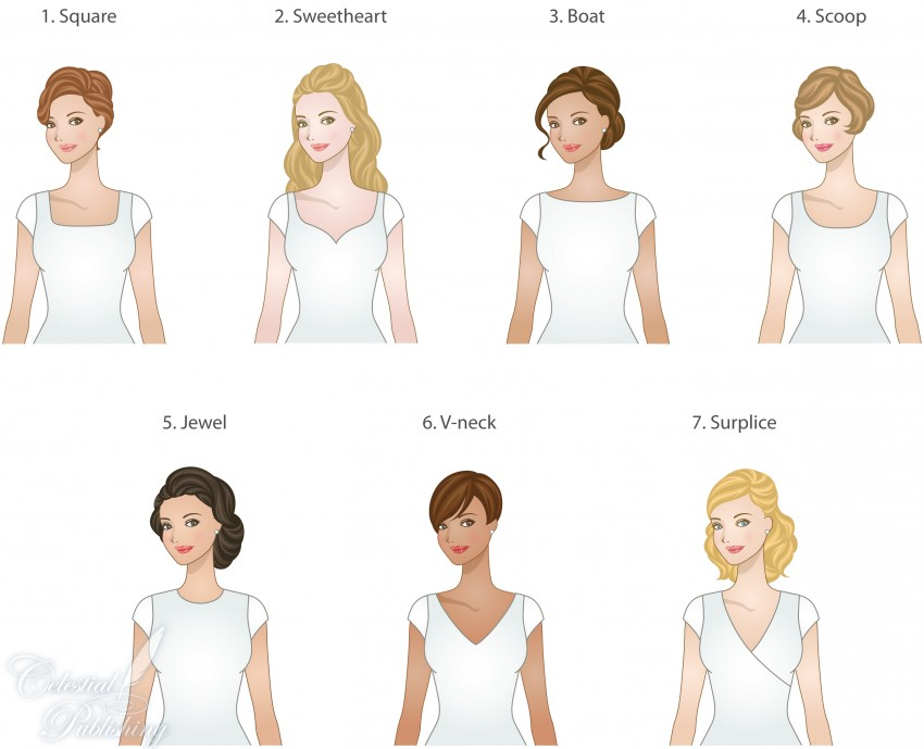 LDS Wedding Dresses: Which Neckline Fits Your Face and Body Type ...