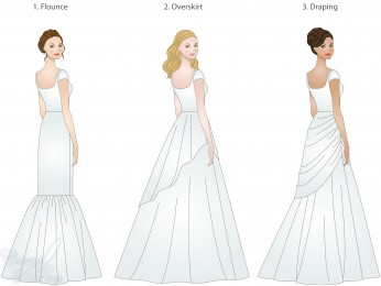 Wedding Dress Skirt Types