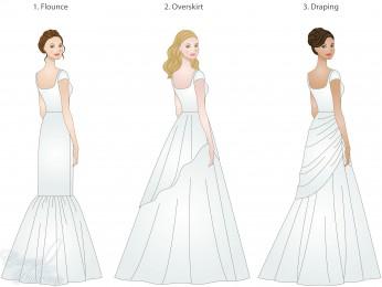 wedding dress skirt types