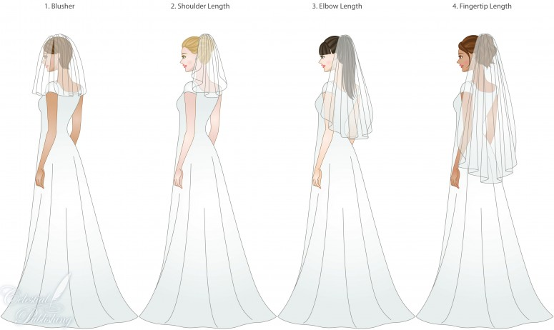 Veil Lengths Modeled By Weddinglds S Signature Brides