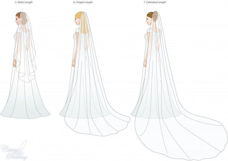 Bridal Veil Lengths And Styles For LDS Weddings