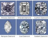 Cuts of Diamonds