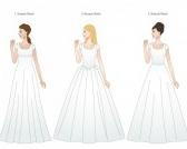 LDS Weddings, LDS brides, waistline types for modest wedding dresses